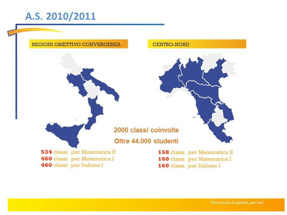 A.S. 2010/2011 2000 classi coinvolte Oltre 44.000 studenti