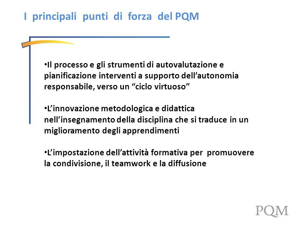 Il processo e gli strumenti di autovalutazione e pianificazione interventi a supporto dellautonomia responsabile, verso un ciclo virtuoso Linnovazione