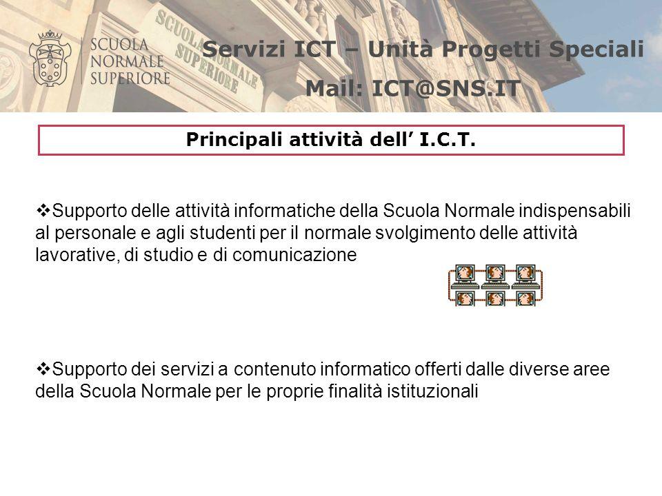 Supporto delle attività informatiche della Scuola Normale indispensabili al personale e agli studenti per il normale svolgimento delle attività lavora