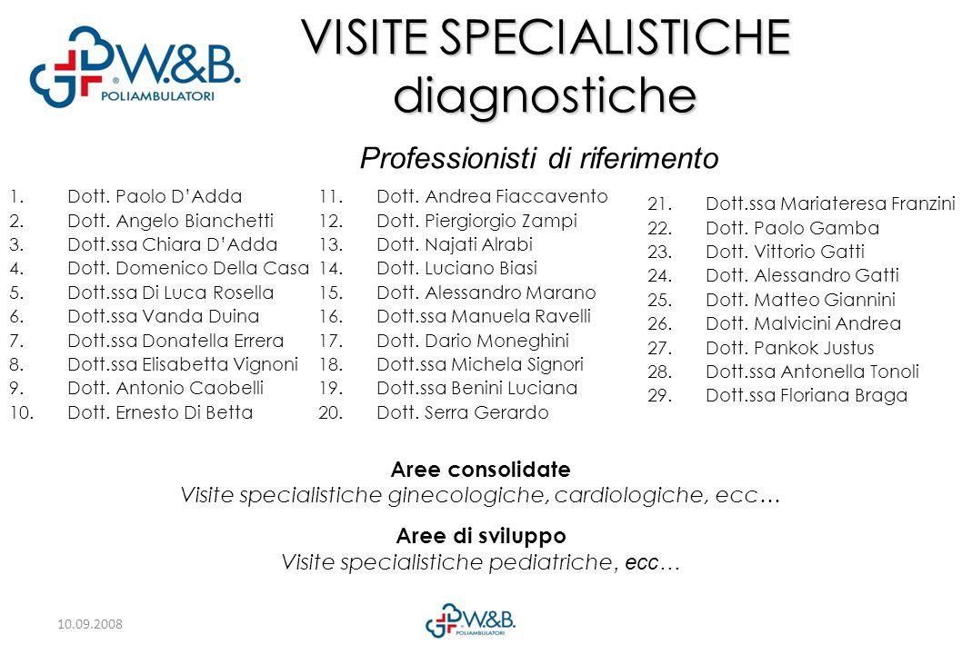 10.09.2008 1.Dott.Paolo DAdda 2.Dott. Angelo Bianchetti 3.Dott.ssa Chiara DAdda 4.Dott.