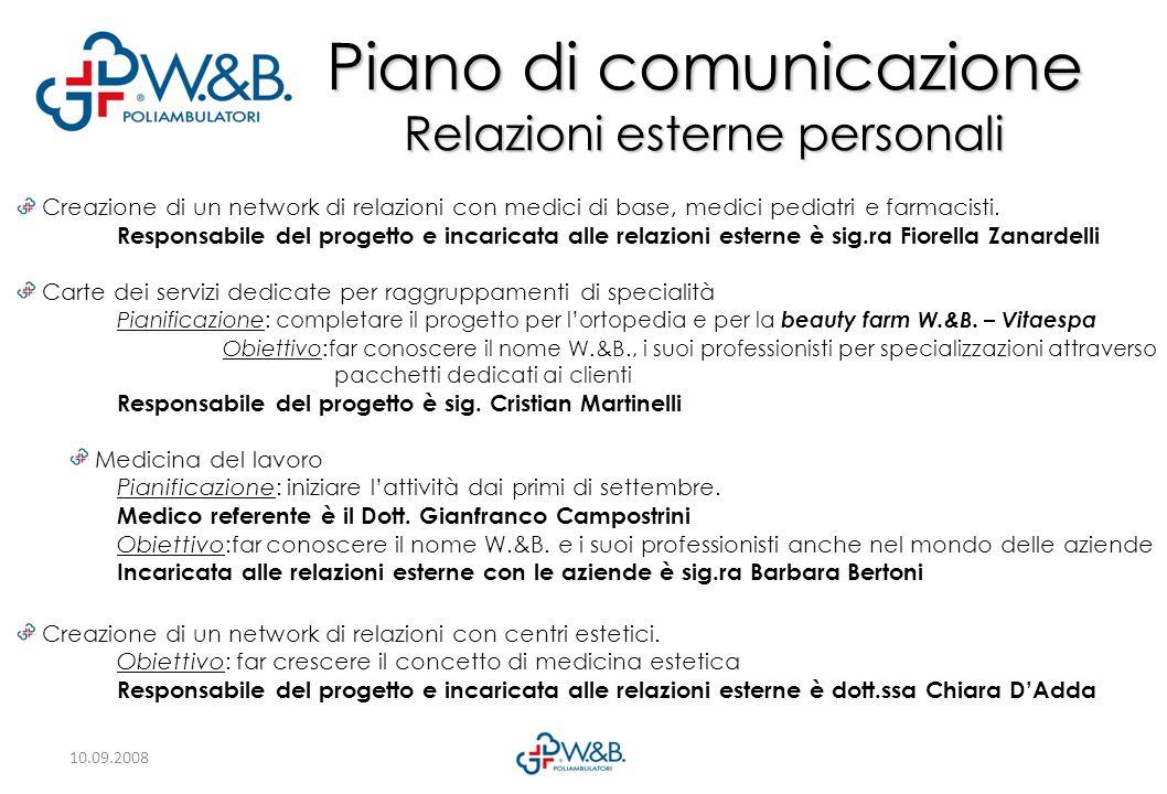 10.09.2008 Piano di comunicazione Relazioni esterne personali Creazione di un network di relazioni con centri estetici. Obiettivo: far crescere il con