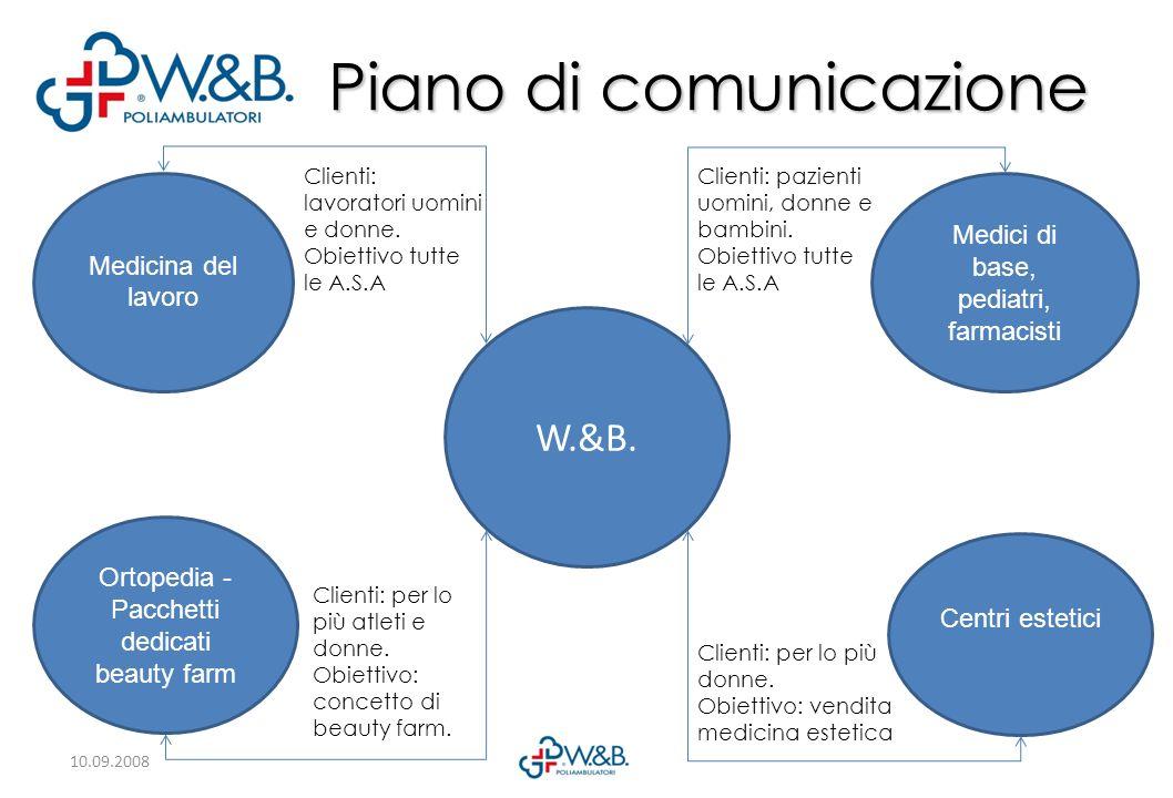 10.09.2008 Piano di comunicazione W.&B.
