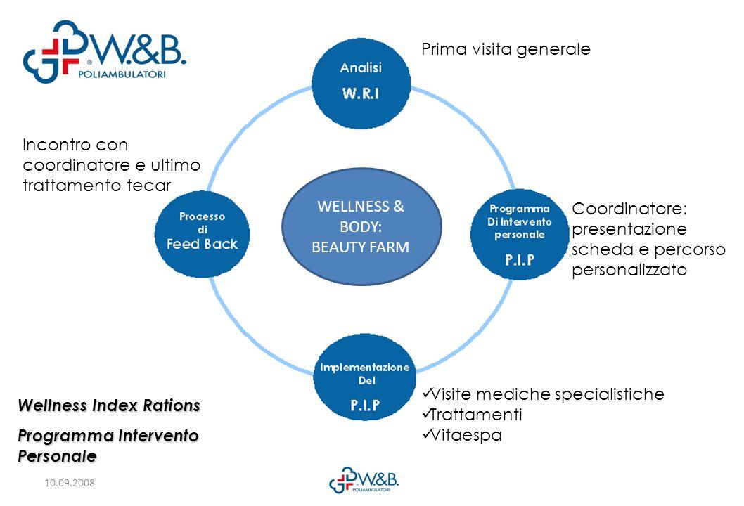 10.09.2008 Wellness Index Rations Programma Intervento Personale WELLNESS & BODY: BEAUTY FARM Prima visita generale Coordinatore: presentazione scheda