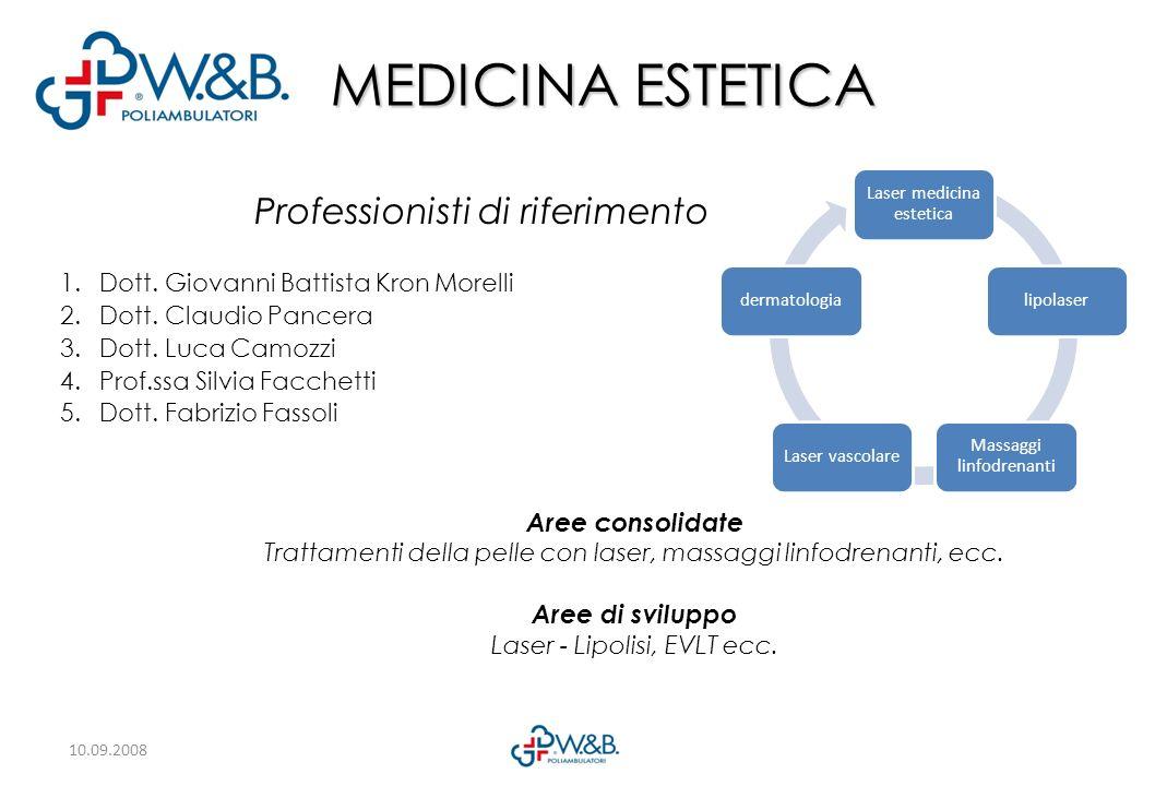 10.09.2008 Professionisti di riferimento 1.Dott.Giovanni Battista Kron Morelli 2.Dott.