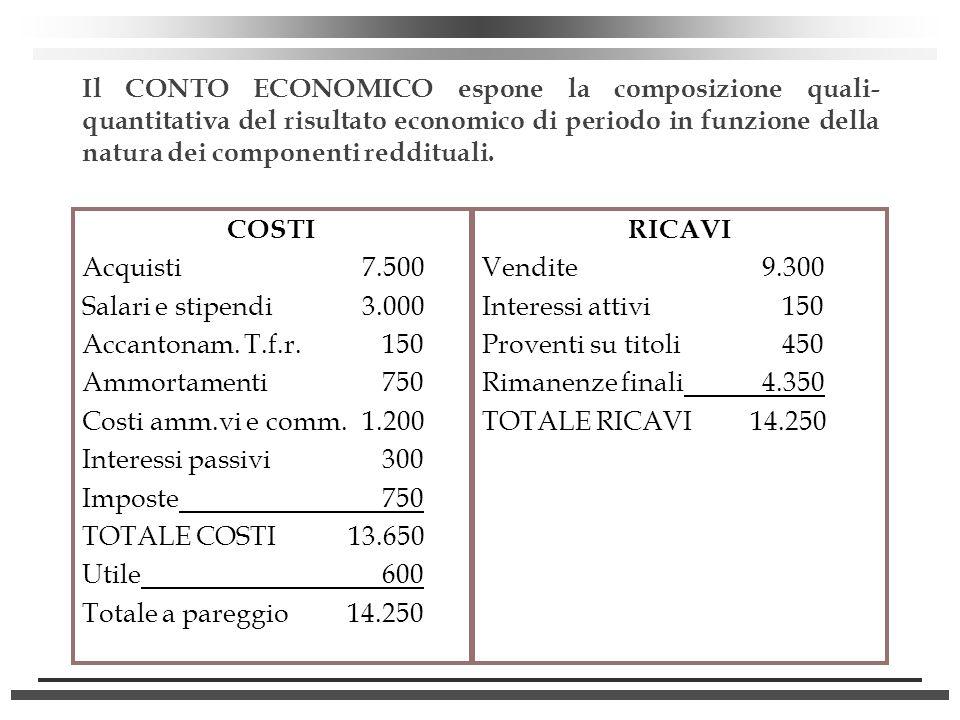 Il CONTO ECONOMICO espone la composizione quali- quantitativa del risultato economico di periodo in funzione della natura dei componenti reddituali. C