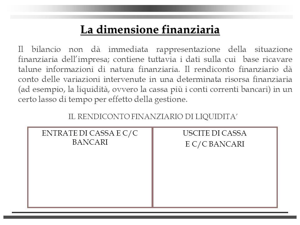 La dimensione finanziaria ENTRATE DI CASSA E C/C BANCARI USCITE DI CASSA E C/C BANCARI Il bilancio non dà immediata rappresentazione della situazione