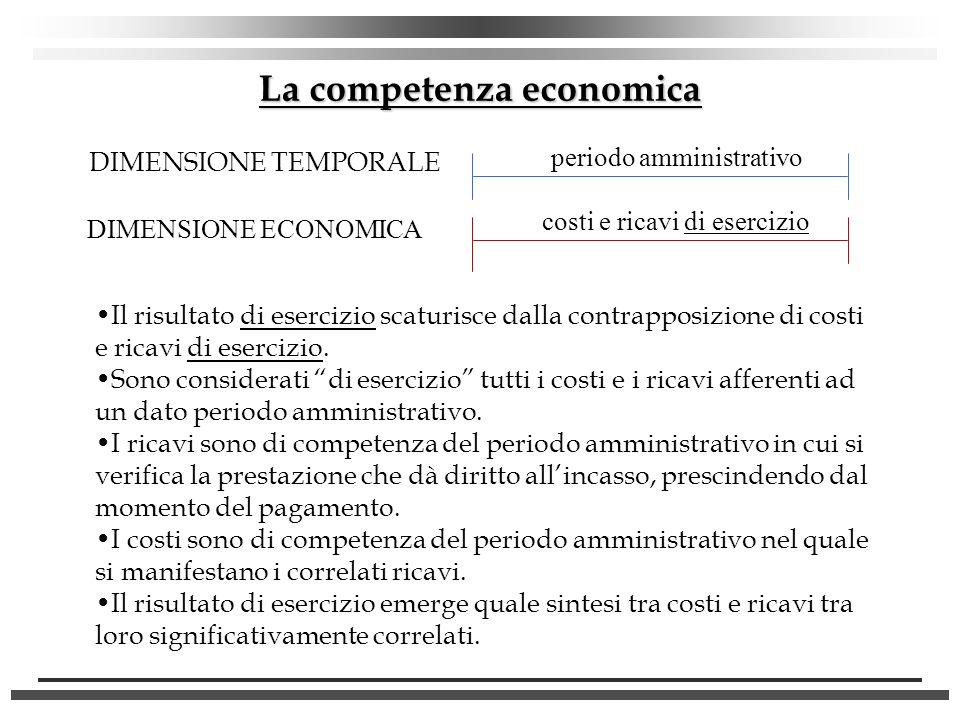 La competenza economica DIMENSIONE TEMPORALE periodo amministrativo DIMENSIONE ECONOMICA costi e ricavi di esercizio Il risultato di esercizio scaturi