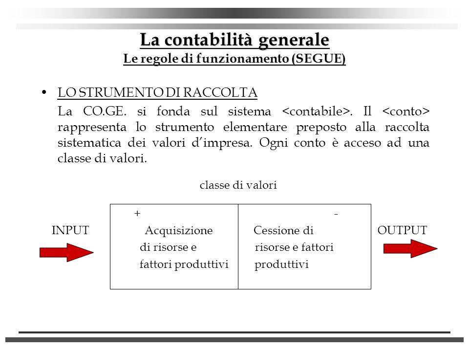 La contabilità generale Le regole di funzionamento (SEGUE) LO STRUMENTO DI RACCOLTA La CO.GE. si fonda sul sistema. Il rappresenta lo strumento elemen