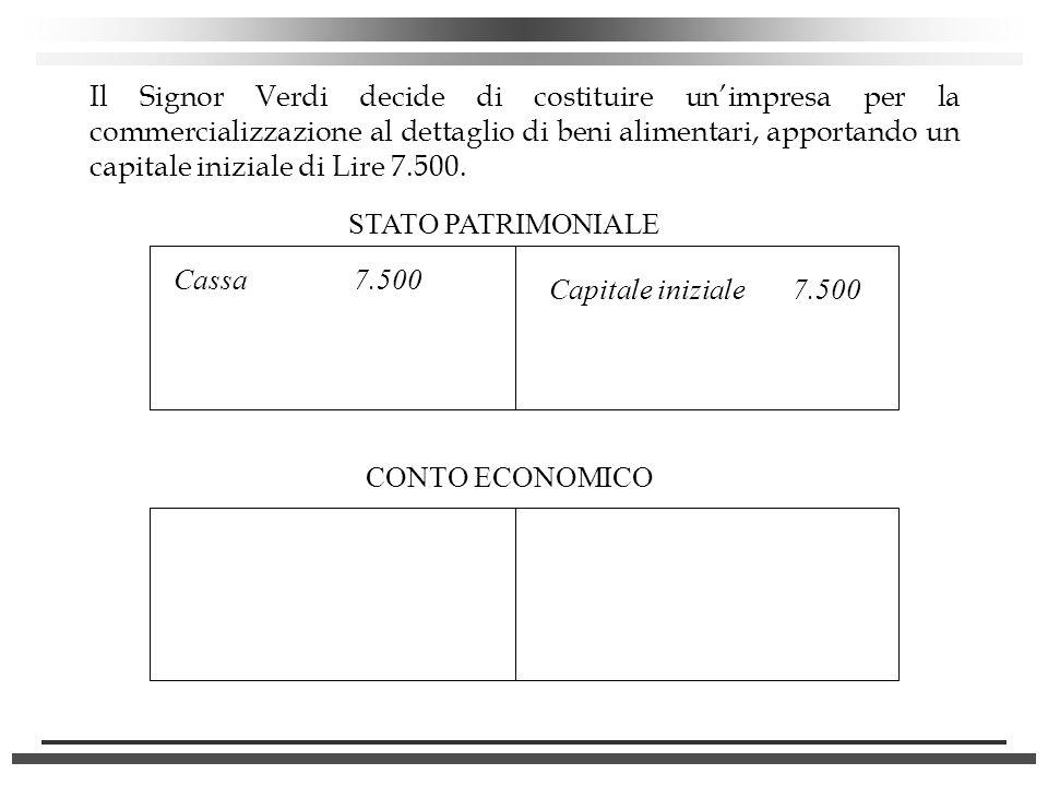 Il Signor Verdi decide di costituire unimpresa per la commercializzazione al dettaglio di beni alimentari, apportando un capitale iniziale di Lire 7.5