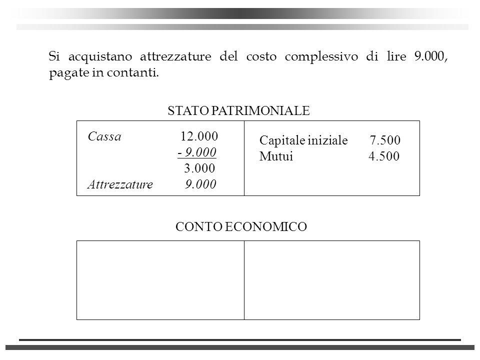 Si acquistano attrezzature del costo complessivo di lire 9.000, pagate in contanti. STATO PATRIMONIALE Cassa 12.000 - 9.000 3.000 Attrezzature 9.000 C