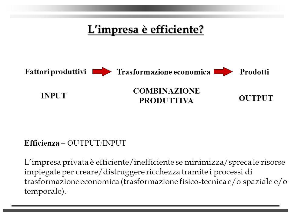 Limpresa è efficiente? Fattori produttivi Trasformazione economicaProdotti INPUT COMBINAZIONE PRODUTTIVA OUTPUT Efficienza = OUTPUT/INPUT Limpresa pri