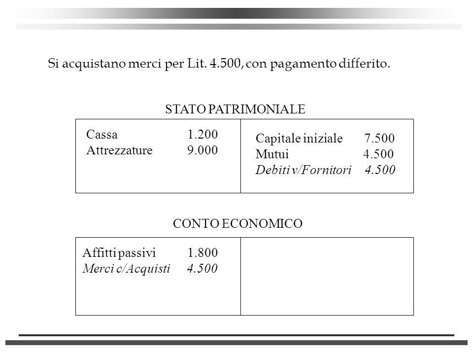 Si acquistano merci per Lit. 4.500, con pagamento differito. STATO PATRIMONIALE Cassa 1.200 Attrezzature 9.000 Capitale iniziale 7.500 Mutui 4.500 Deb
