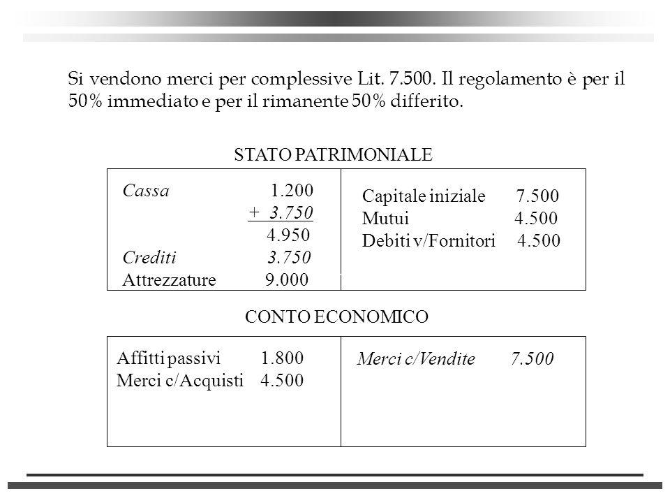 Si vendono merci per complessive Lit. 7.500. Il regolamento è per il 50% immediato e per il rimanente 50% differito. STATO PATRIMONIALE Cassa 1.200 +