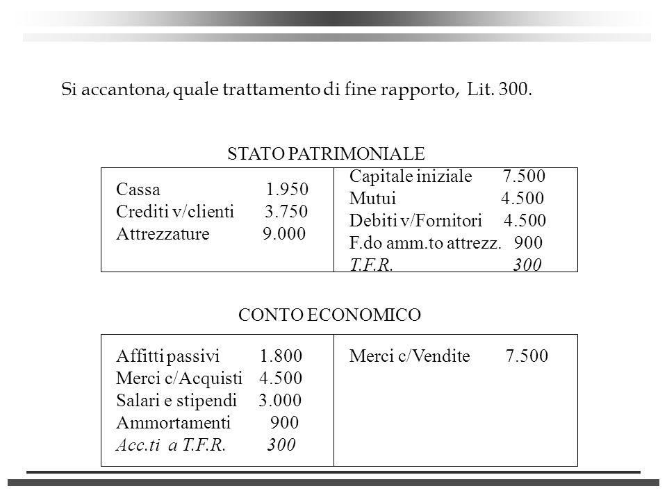 Si accantona, quale trattamento di fine rapporto, Lit. 300. STATO PATRIMONIALE Cassa 1.950 Crediti v/clienti 3.750 Attrezzature 9.000 Capitale inizial