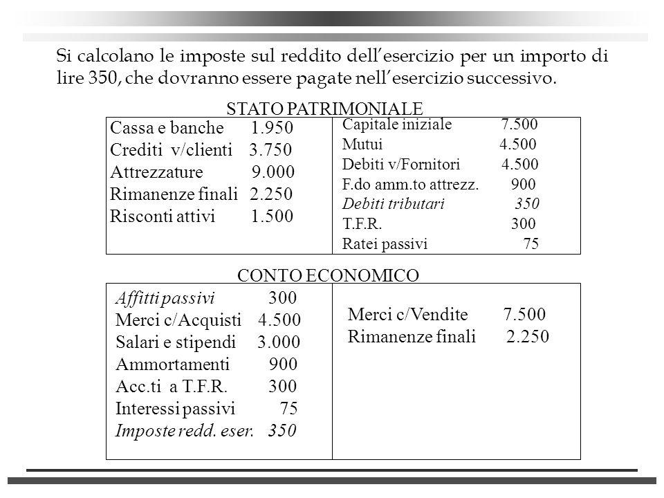 Si calcolano le imposte sul reddito dellesercizio per un importo di lire 350, che dovranno essere pagate nellesercizio successivo. STATO PATRIMONIALE