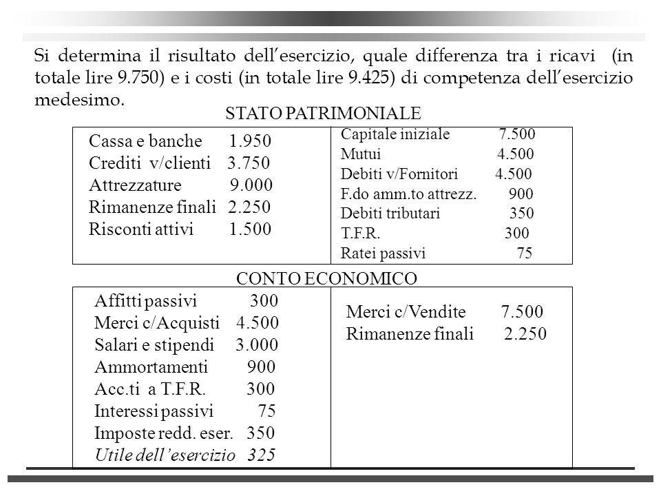 Si determina il risultato dellesercizio, quale differenza tra i ricavi (in totale lire 9.750) e i costi (in totale lire 9.425) di competenza delleserc
