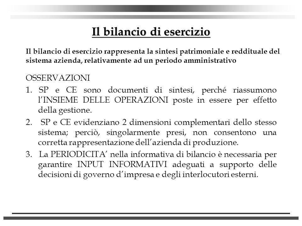 Il bilancio di esercizio OSSERVAZIONI 1. SP e CE sono documenti di sintesi, perché riassumono lINSIEME DELLE OPERAZIONI poste in essere per effetto de