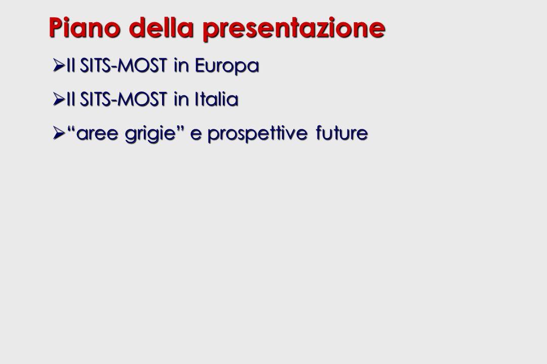 SITS-MOST ITALY Centri Attivati Accreditati da AS ma non attivati Pronti secondo il questionario, ma non ancora accreditati Aprile 2006 Centri Attivati N = 71