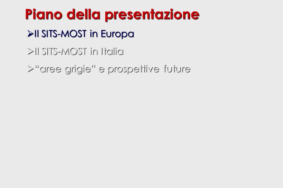 SITS-MOST Italia: Stato dei centri a termine studio Attivati N = 71 Attivi N = 56 (79%) Centri con < 5 pz.