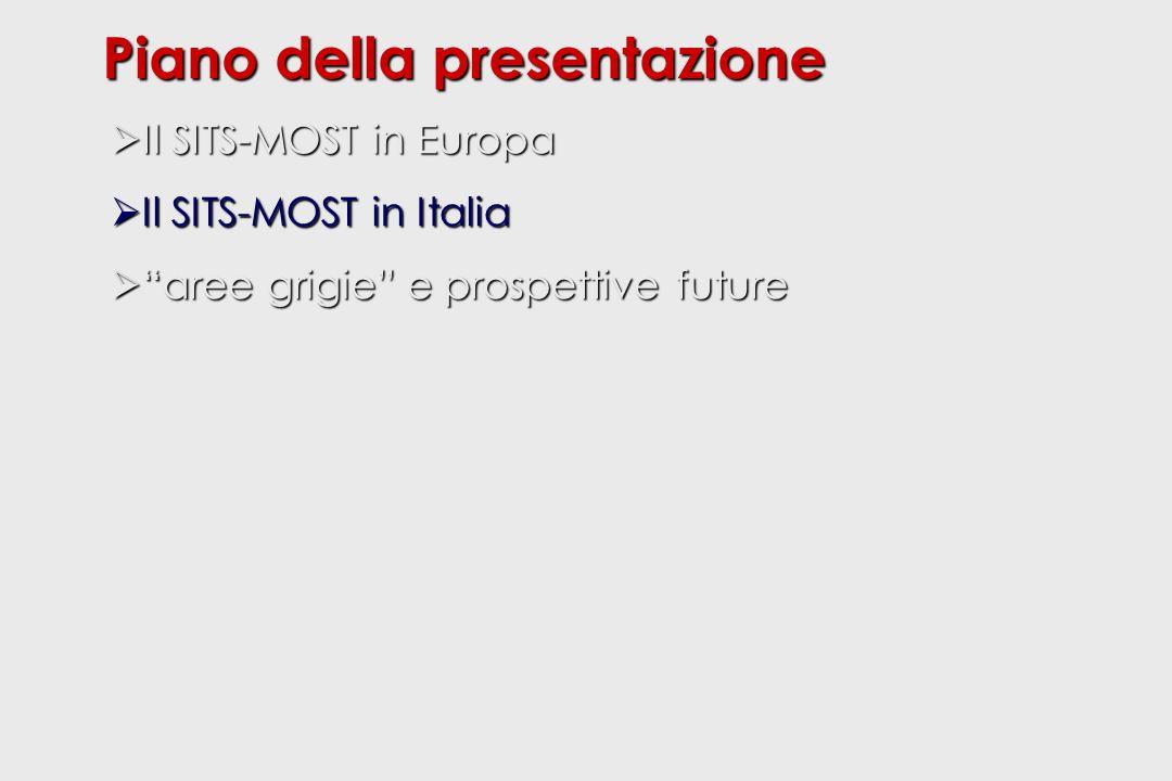 Piano della presentazione Il SITS-MOST in Europa Il SITS-MOST in Europa Il SITS-MOST in Italia Il SITS-MOST in Italia aree grigie e prospettive future aree grigie e prospettive future