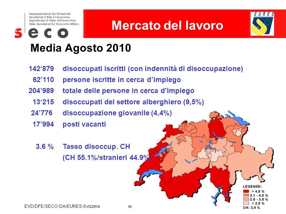 EURES - Svizzera Staatssekretariat für Wirtschaft Secrétariat dEtat à léconomie Segretariato di Stato dell'economia State Secretariat for Economic Aff
