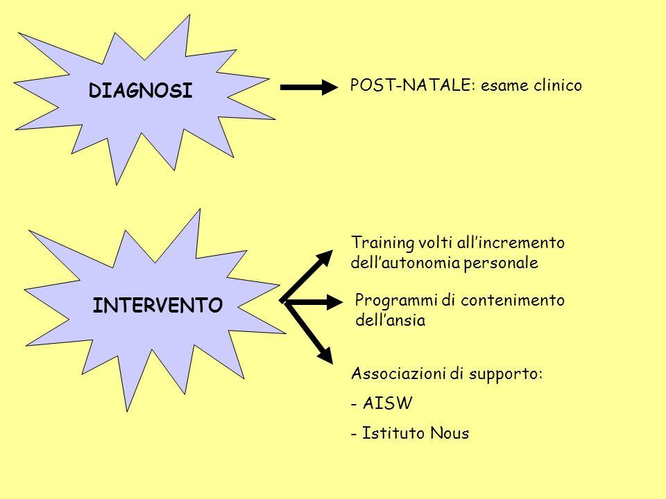 DIAGNOSI INTERVENTO Training volti allincremento dellautonomia personale Programmi di contenimento dellansia Associazioni di supporto: - AISW - Istitu