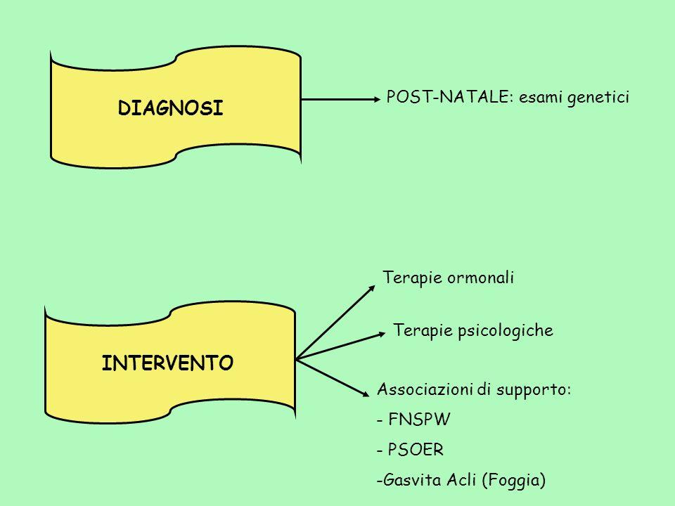 DIAGNOSI INTERVENTO POST-NATALE: esami genetici Associazioni di supporto: - FNSPW - PSOER -Gasvita Acli (Foggia) Terapie ormonali Terapie psicologiche