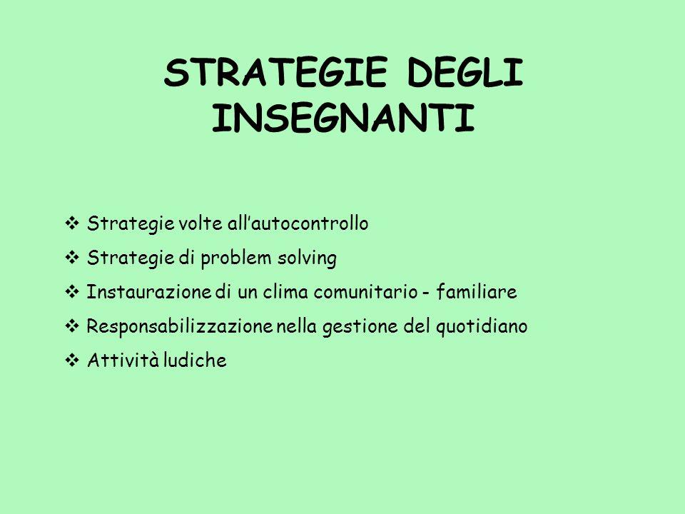 STRATEGIE DEGLI INSEGNANTI Strategie volte allautocontrollo Strategie di problem solving Instaurazione di un clima comunitario - familiare Responsabil
