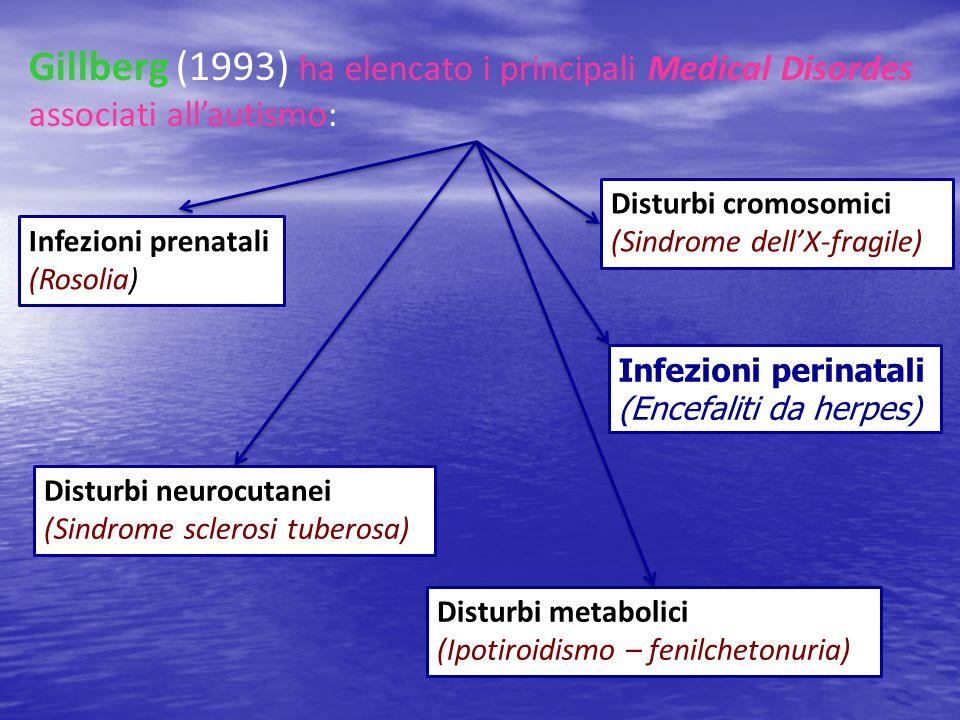 Gillberg (1993) ha elencato i principali Medical Disordes associati allautismo: Disturbi cromosomici (Sindrome dellX-fragile) Disturbi neurocutanei (S