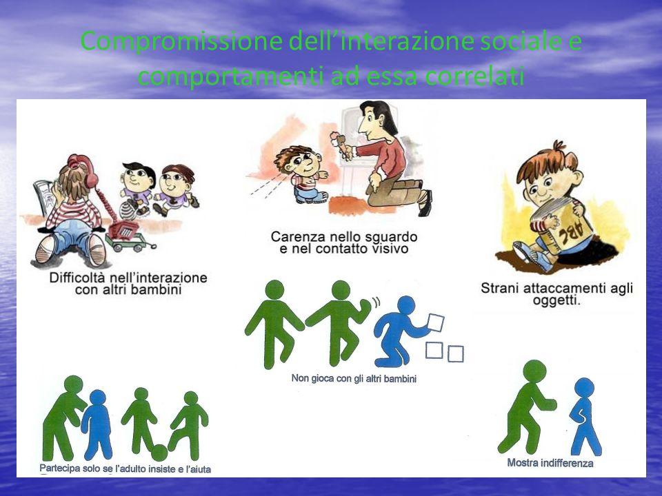 Compromissione dellinterazione sociale e comportamenti ad essa correlati