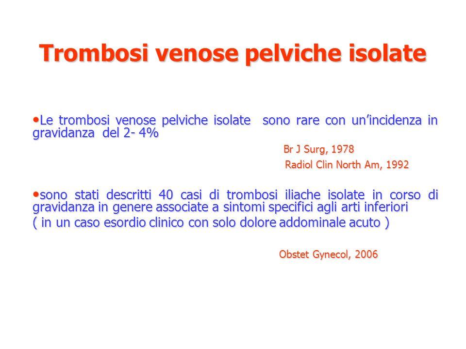 Trombosi venose pelviche isolate Le trombosi venose pelviche isolate sono rare con unincidenza in gravidanza del 2- 4% Le trombosi venose pelviche iso