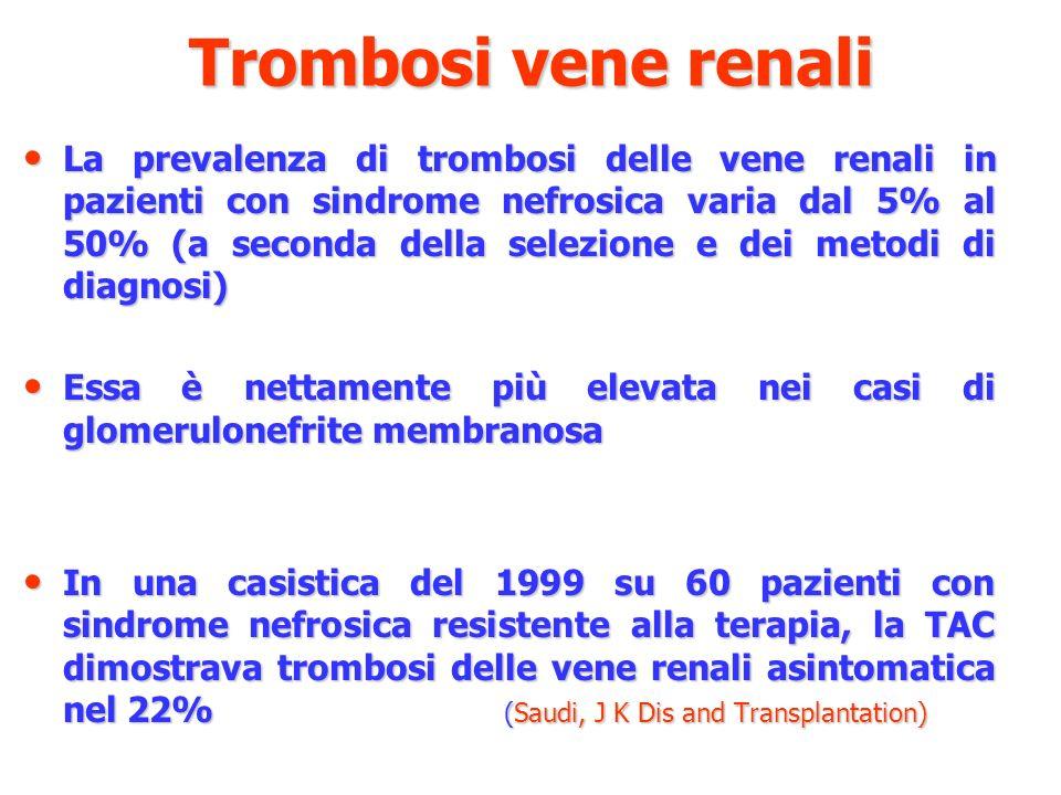 La prevalenza di trombosi delle vene renali in pazienti con sindrome nefrosica varia dal 5% al 50% (a seconda della selezione e dei metodi di diagnosi