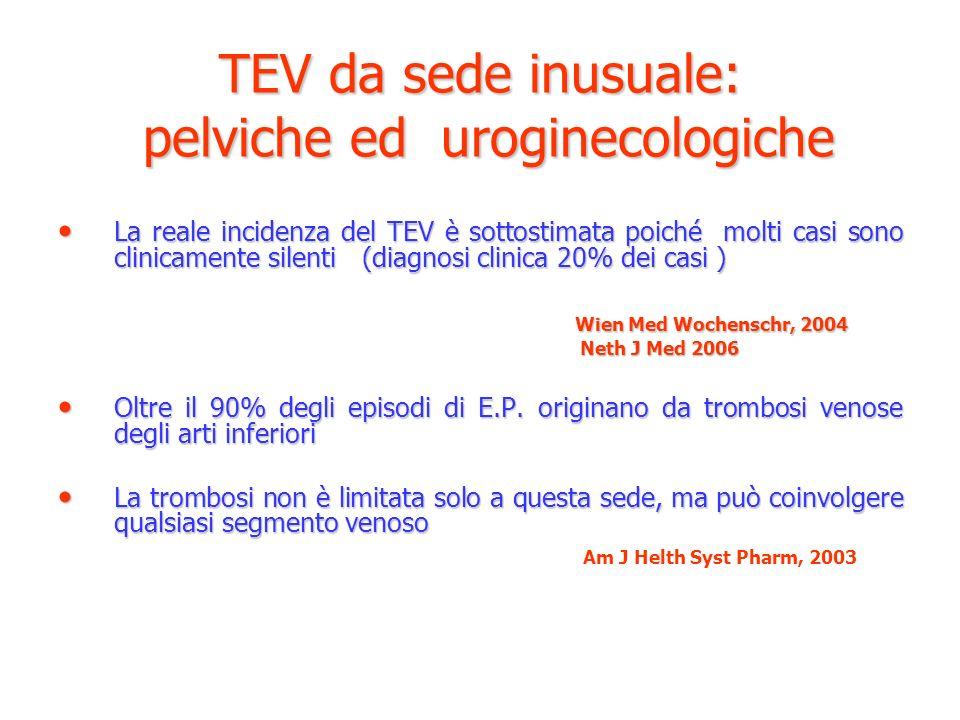 TEV da sede inusuale: pelviche ed uroginecologiche La reale incidenza del TEV è sottostimata poiché molti casi sono clinicamente silenti (diagnosi cli