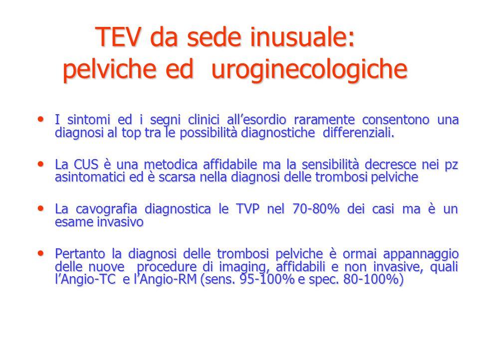 TEV da sede inusuale: pelviche ed uroginecologiche TEV da sede inusuale: pelviche ed uroginecologiche I sintomi ed i segni clinici allesordio rarament