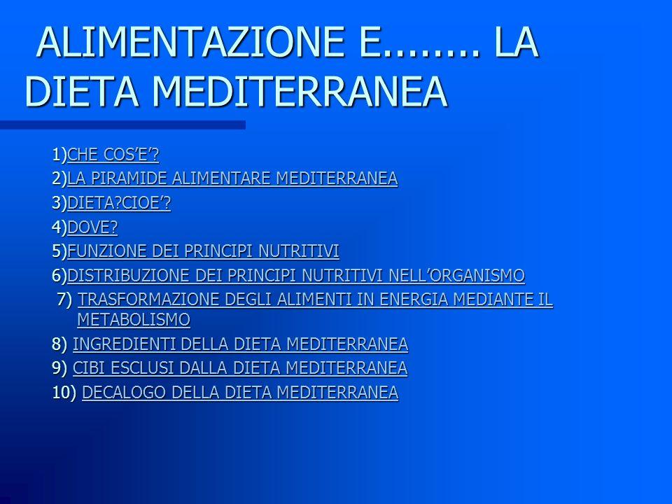 ALIMENTAZIONE E........ LA DIETA MEDITERRANEA ALIMENTAZIONE E........ LA DIETA MEDITERRANEA 1)CHE COSE? CHE COSE?CHE COSE? 2)LA PIRAMIDE ALIMENTARE ME