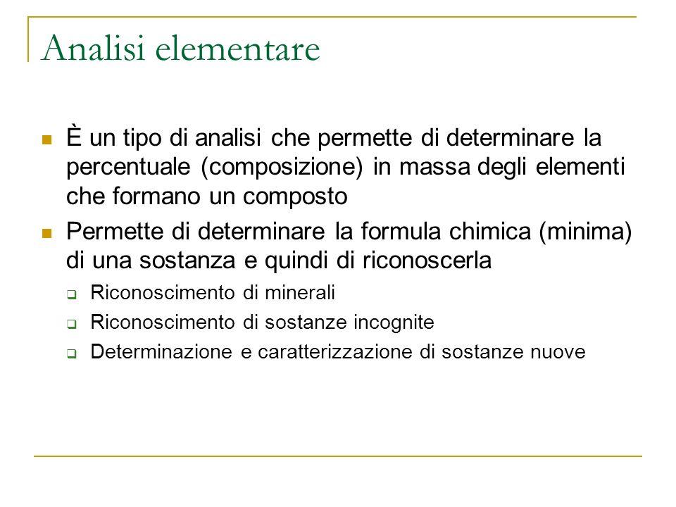 Analisi elementare È un tipo di analisi che permette di determinare la percentuale (composizione) in massa degli elementi che formano un composto Perm