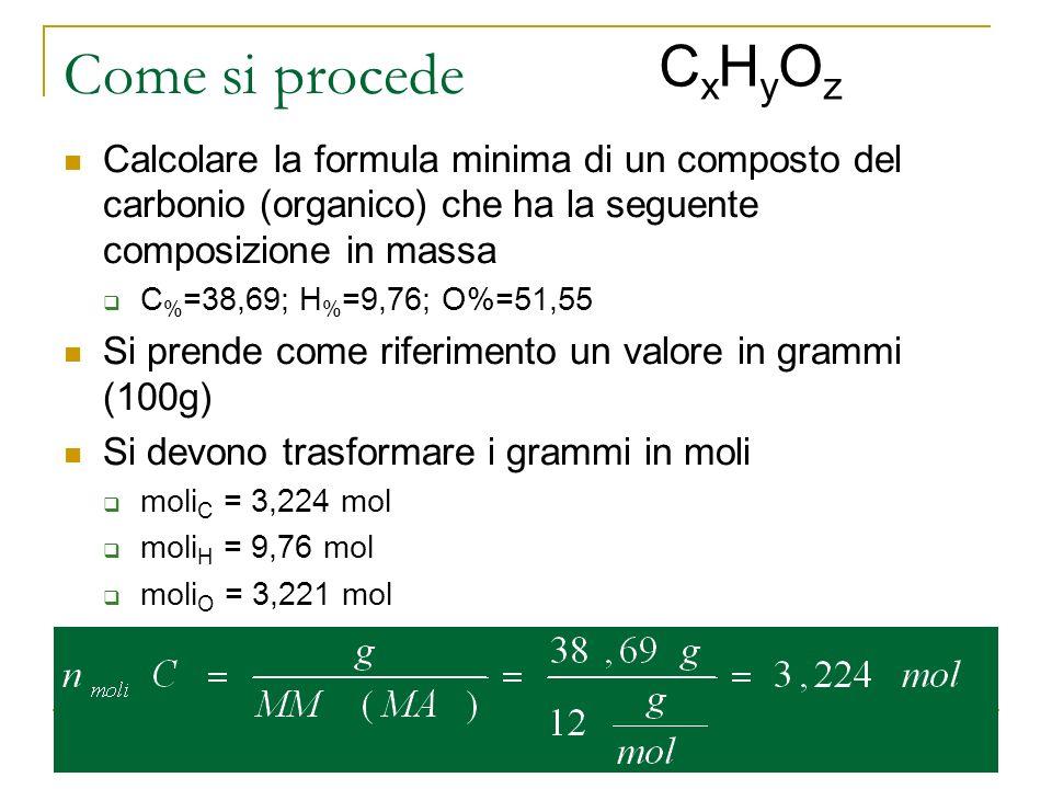 Come si procede Calcolare la formula minima di un composto del carbonio (organico) che ha la seguente composizione in massa C % =38,69; H % =9,76; O%=