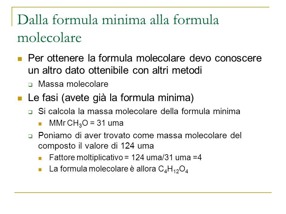 Dalla formula minima alla formula molecolare Per ottenere la formula molecolare devo conoscere un altro dato ottenibile con altri metodi Massa molecol