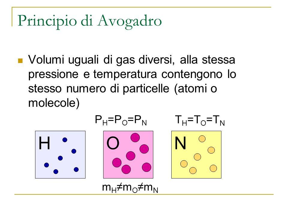 Principio di Avogadro Volumi uguali di gas diversi, alla stessa pressione e temperatura contengono lo stesso numero di particelle (atomi o molecole) H