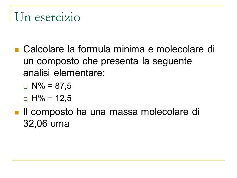 Un esercizio Calcolare la formula minima e molecolare di un composto che presenta la seguente analisi elementare: N% = 87,5 H% = 12,5 Il composto ha u