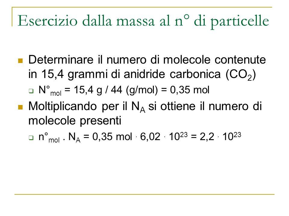 Esercizio dalla massa al n° di particelle Determinare il numero di molecole contenute in 15,4 grammi di anidride carbonica (CO 2 ) N° mol = 15,4 g / 4