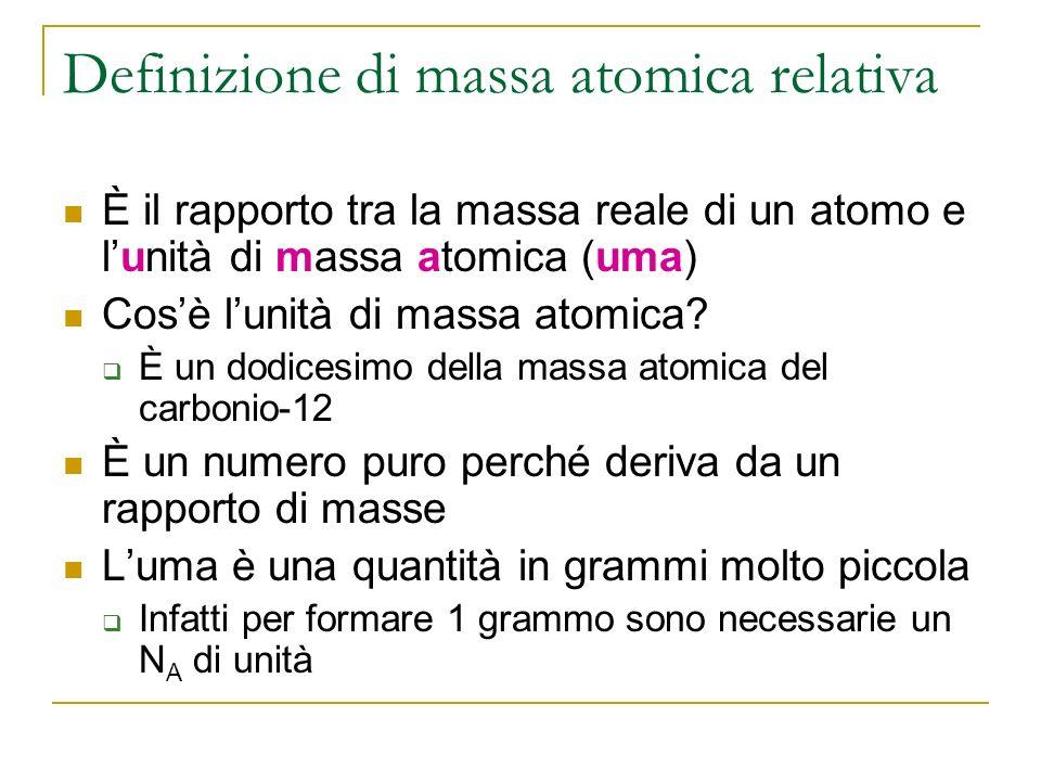 Definizione di massa atomica relativa È il rapporto tra la massa reale di un atomo e lunità di massa atomica (uma) Cosè lunità di massa atomica? È un