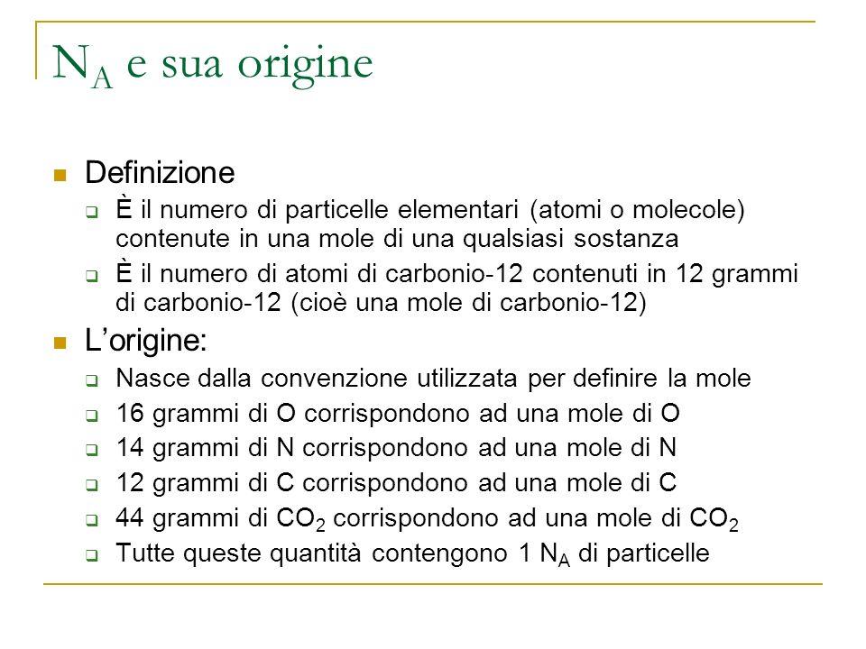 N A e sua origine Definizione È il numero di particelle elementari (atomi o molecole) contenute in una mole di una qualsiasi sostanza È il numero di a