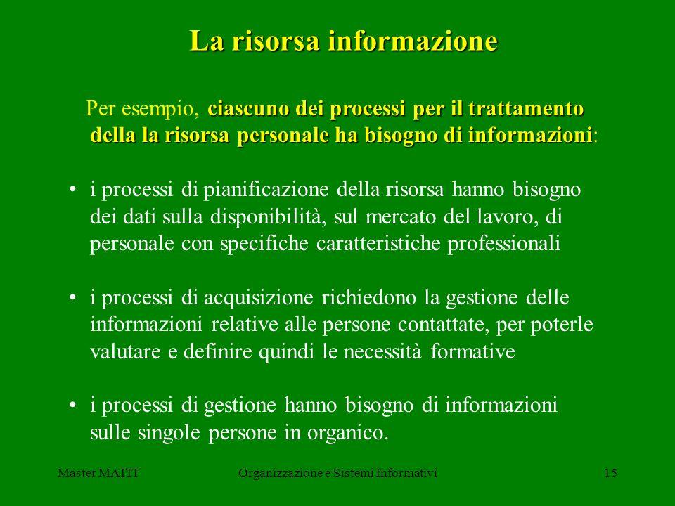 Master MATITOrganizzazione e Sistemi Informativi15 La risorsa informazione ciascuno dei processi per il trattamento della la risorsa personale ha biso