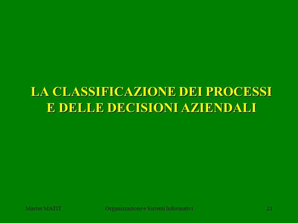 Master MATITOrganizzazione e Sistemi Informativi21 LA CLASSIFICAZIONE DEI PROCESSI E DELLE DECISIONI AZIENDALI
