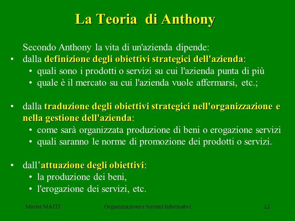 Master MATITOrganizzazione e Sistemi Informativi22 Secondo Anthony la vita di un'azienda dipende: definizione degli obiettivi strategicidell'aziendada