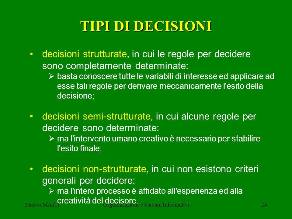 Master MATITOrganizzazione e Sistemi Informativi24 decisioni strutturate, in cui le regole per decidere sono completamente determinate: basta conoscer