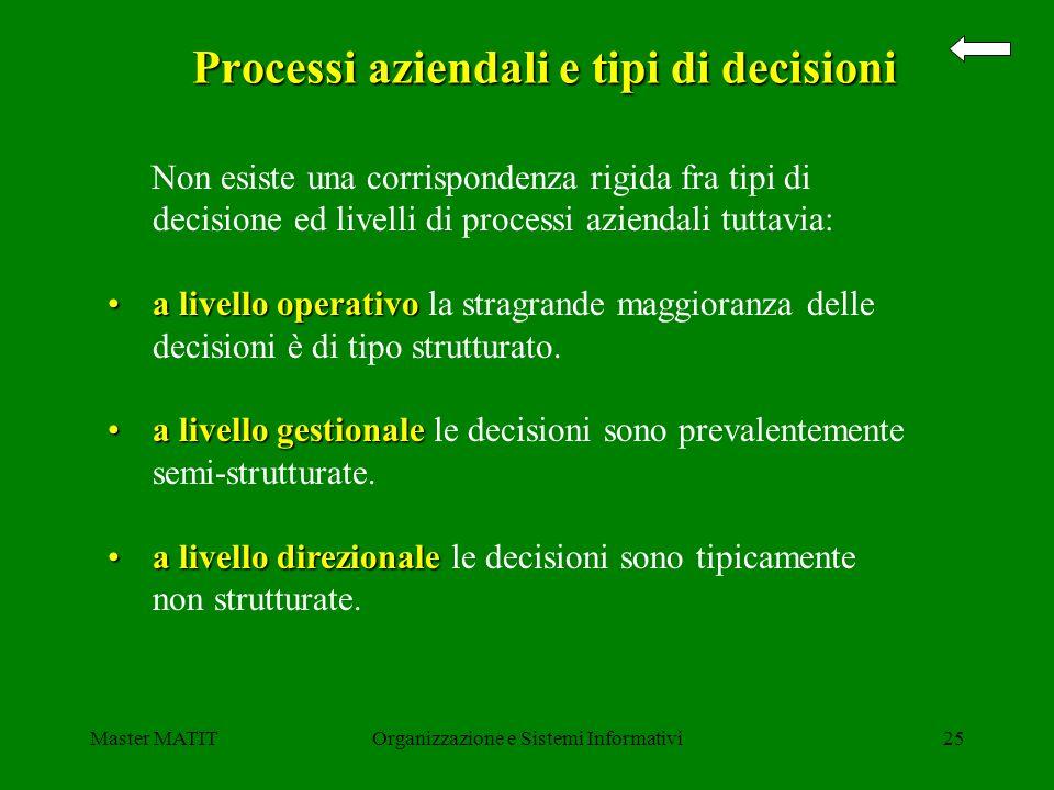 Master MATITOrganizzazione e Sistemi Informativi25 Processi aziendali e tipi di decisioni Non esiste una corrispondenza rigida fra tipi di decisione e