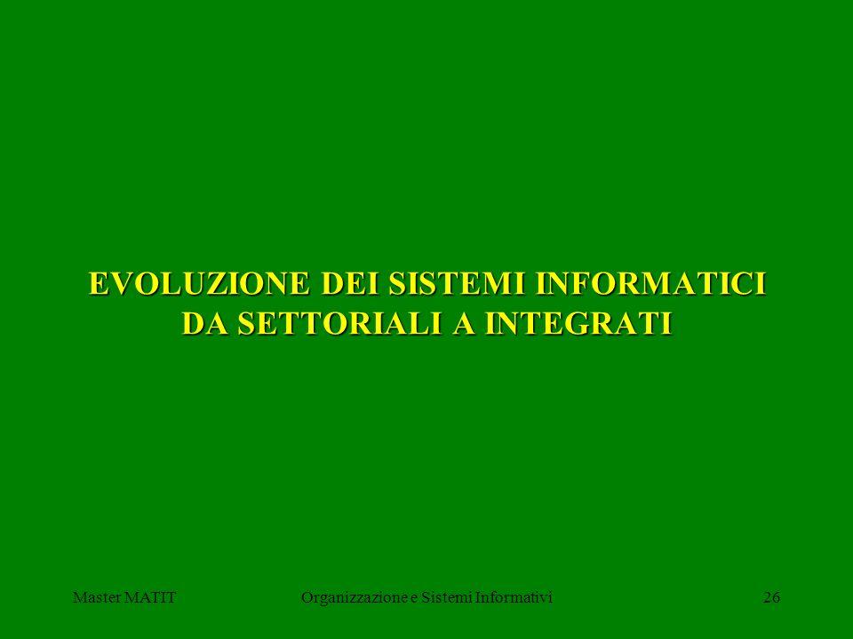 Master MATITOrganizzazione e Sistemi Informativi26 EVOLUZIONE DEI SISTEMI INFORMATICI DA SETTORIALI A INTEGRATI