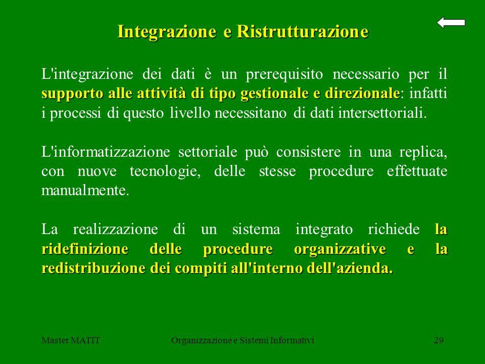 Master MATITOrganizzazione e Sistemi Informativi29 Integrazione e Ristrutturazione supporto alle attività di tipo gestionale e direzionale L'integrazi
